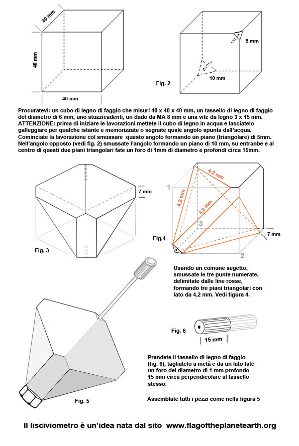Istruzioni-per-LISCIVIOMETRO-2012-168,6K.jpg